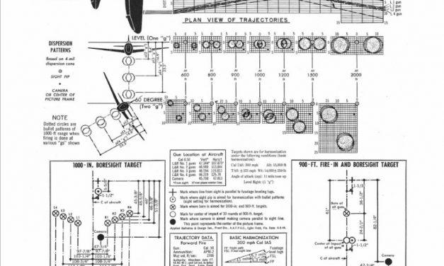 "Republic P-47 ""Thunderbolt"""